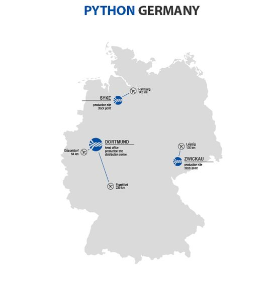 [Translate to German:] PYTHON SITES GERMANY